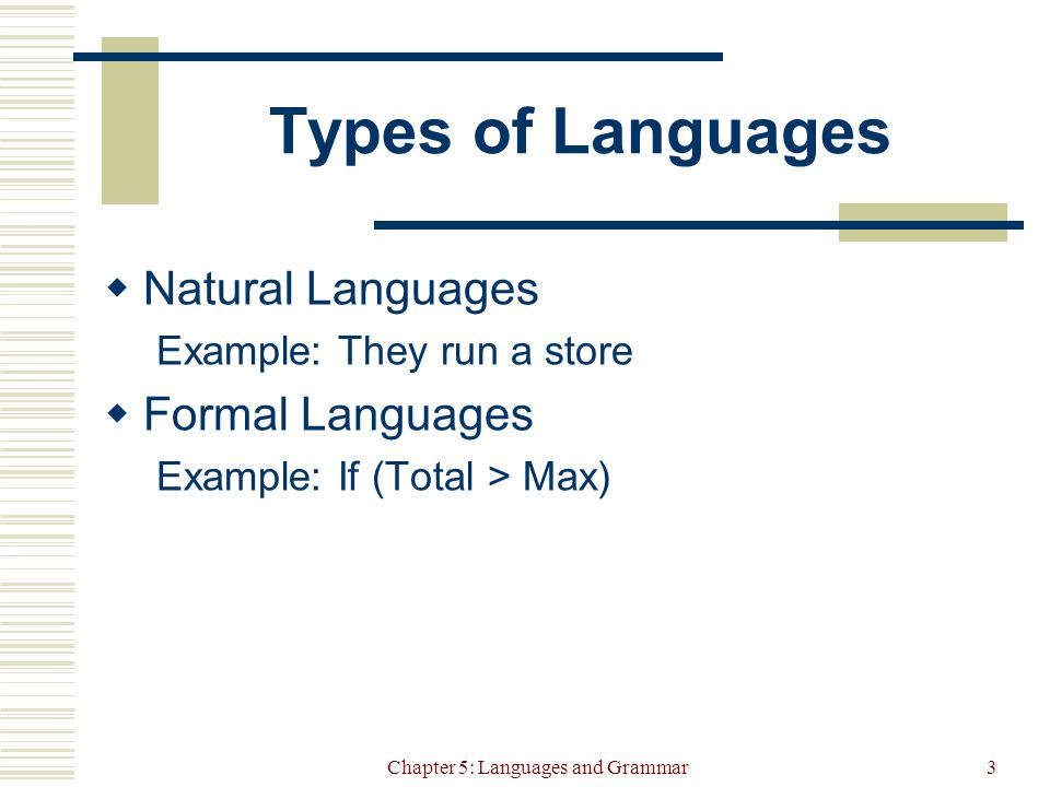 Chapter 5: Languages and Grammar14 Example Write a grammar that produces a set of 0 ' s & 1 ' s in any order.