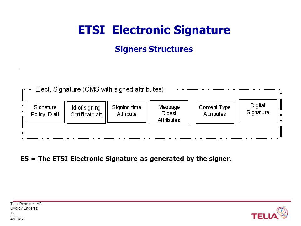 Telia Research AB György Endersz 2001-05-08 19 ES = The ETSI Electronic Signature as generated by the signer.