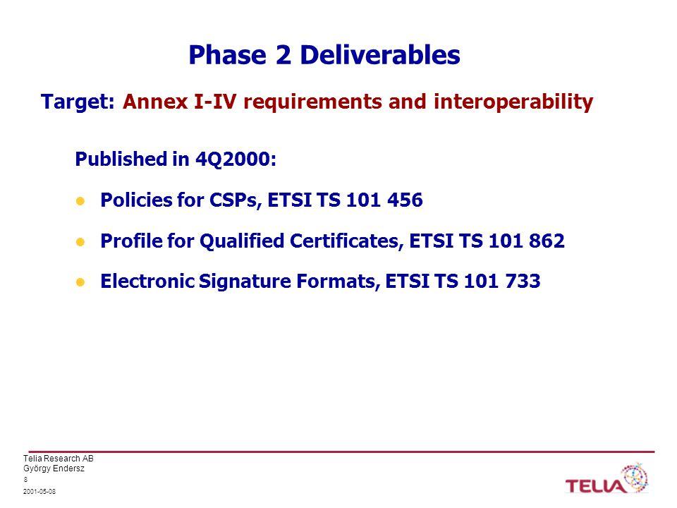 Telia Research AB György Endersz 2001-05-08 9 Deliverables...