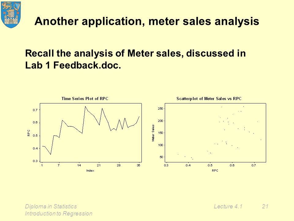 Diploma in Statistics Introduction to Regression Lecture 4.121 Another application, meter sales analysis Recall the analysis of Meter sales, discussed in Lab 1 Feedback.doc.