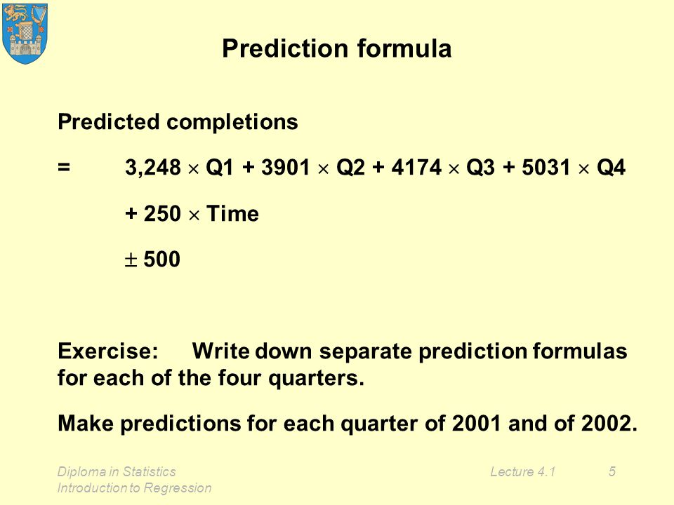 Diploma in Statistics Introduction to Regression Lecture 4.15 Prediction formula Predicted completions = 3,248  Q1 + 3901  Q2 + 4174  Q3 + 5031  Q4 + 250  Time  500 Exercise:Write down separate prediction formulas for each of the four quarters.