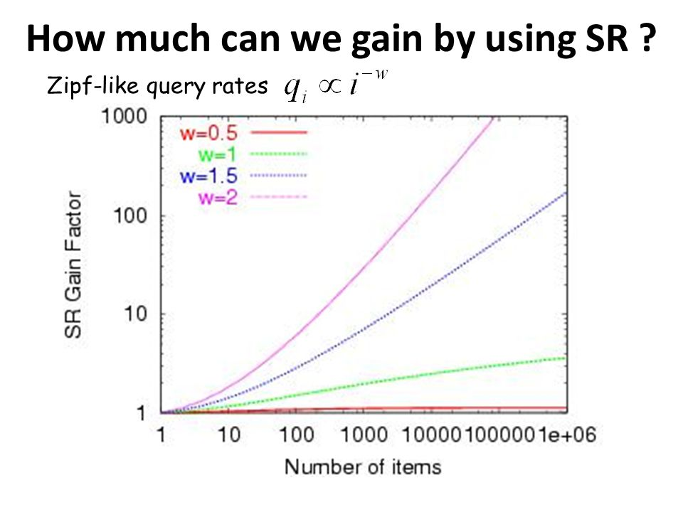 How much can we gain by using SR Zipf-like query rates