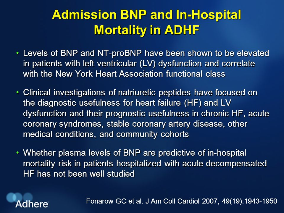 In-Hospital Mortality Risk by Initial BNP Levels Reduced vs.