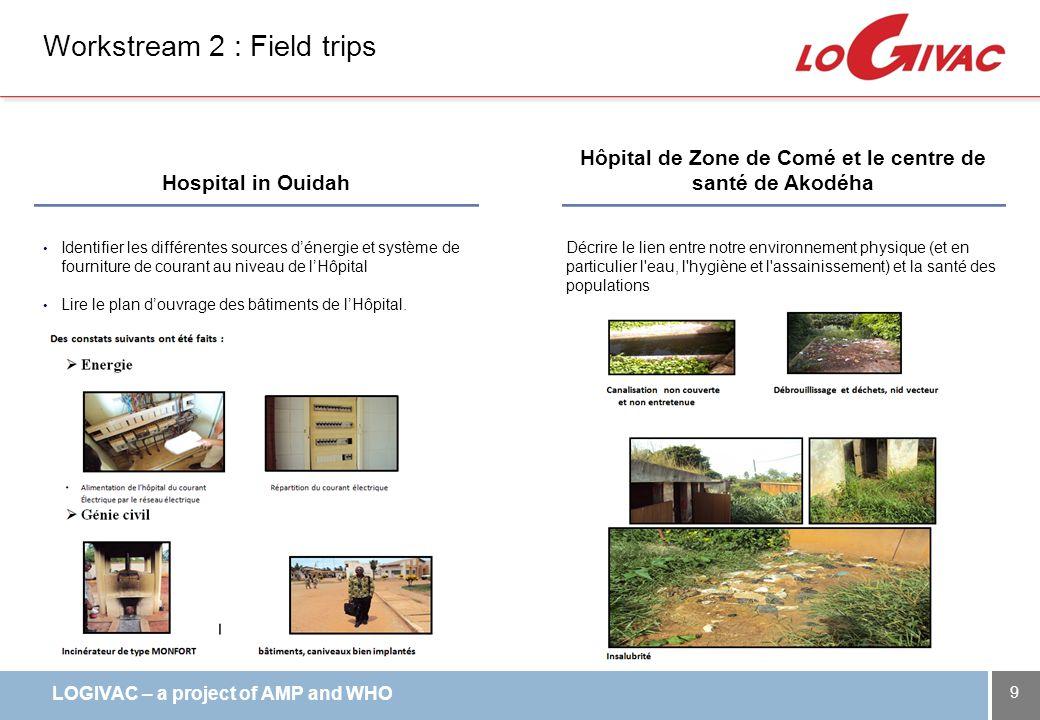 LOGIVAC – a project of AMP and WHO Workstream 2 : Field trips 9 Hospital in Ouidah Hôpital de Zone de Comé et le centre de santé de Akodéha Identifier les différentes sources d'énergie et système de fourniture de courant au niveau de l'Hôpital Lire le plan d'ouvrage des bâtiments de l'Hôpital.