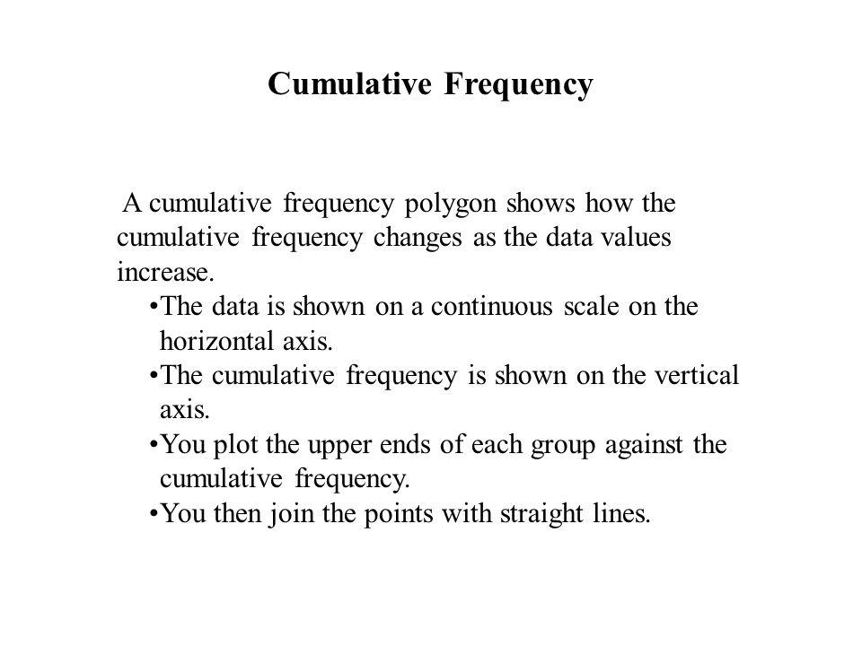 Cumulative Frequency A cumulative frequency polygon shows how the cumulative frequency changes as the data values increase.