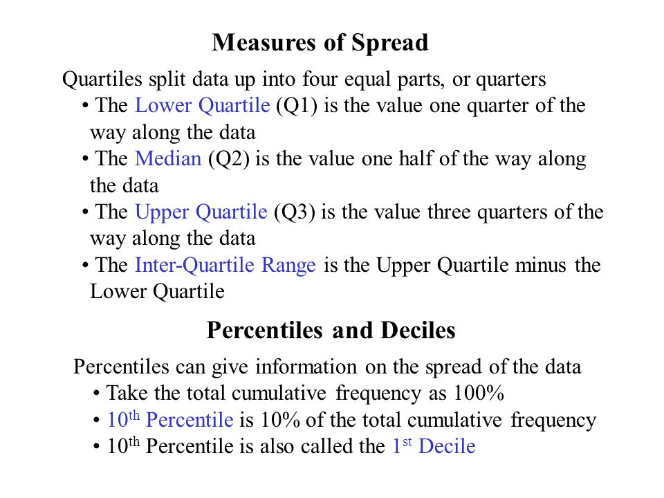 Percentiles and Deciles Percentiles can give information on the spread of the data Take the total cumulative frequency as 100% 10 th Percentile is 10% of the total cumulative frequency 10 th Percentile is also called the 1 st Decile Quartiles split data up into four equal parts, or quarters The Lower Quartile (Q1) is the value one quarter of the way along the data The Median (Q2) is the value one half of the way along the data The Upper Quartile (Q3) is the value three quarters of the way along the data The Inter-Quartile Range is the Upper Quartile minus the Lower Quartile Measures of Spread