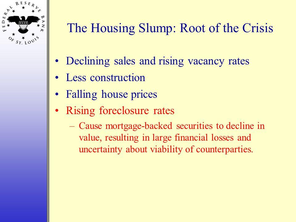 St. Louis Adjusted Monetary Base, Yr/Yr Growth, SA Last Observation: 10/20/08 Percent