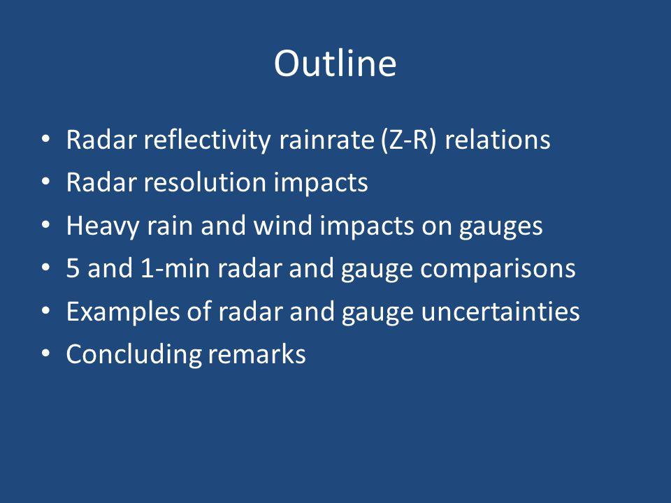 5-min Q2 dBZ & gauge data convective & tropical Z-Rs Q2 5-min reflectivity Gauge Hi-res reflectivity