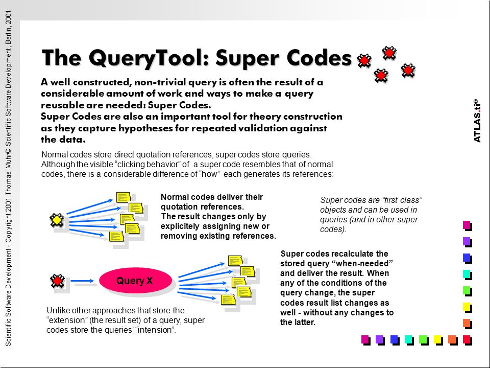 ATLAS.ti ® Scientific Software Development - Copyright 2001 Thomas Muhr© Scientific Software Development, Berlin, 2001 The QueryTool: Super Codes A well constructed, non-trivial query is often the result of a considerable amount of work and ways to make a query reusable are needed: Super Codes.