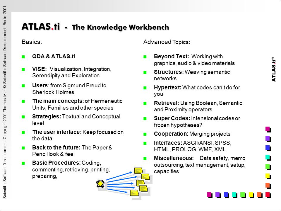 ATLAS.ti ® Scientific Software Development - Copyright 2001 Thomas Muhr© Scientific Software Development, Berlin, 2001 4 Basic Principles: VISE s Visualization s Use adequate tools for handling complexity and stay focused on the data s Integration s Bundle all relevant data and interpretations into a unique project: the Hermeneutic Unit s Serendipity s Make relevant discoveries without searching...