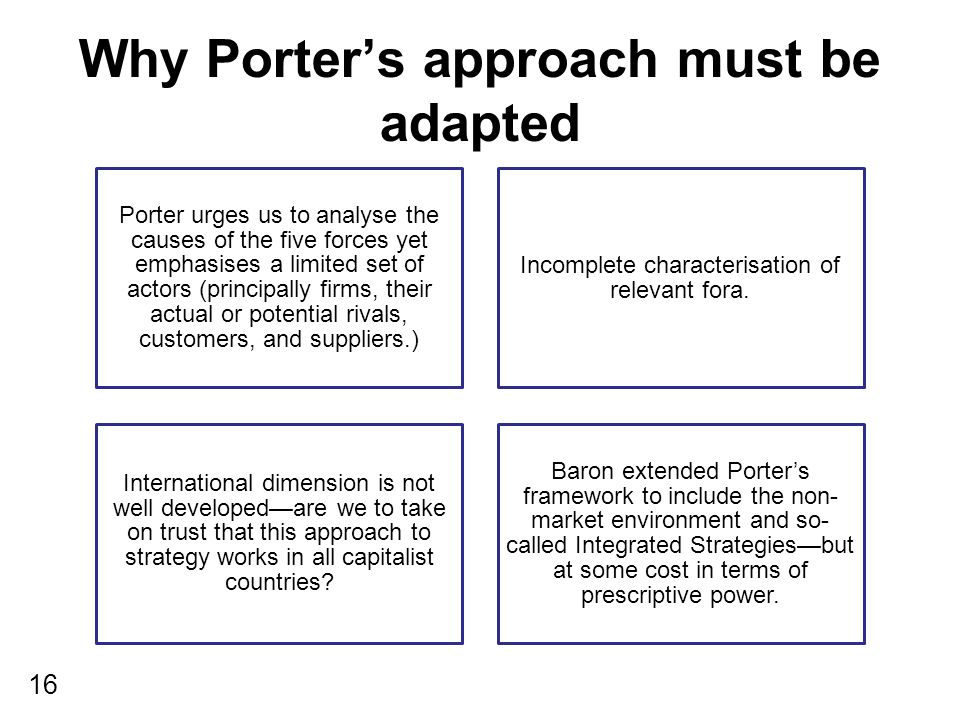 16 Why Porter's approach must be adapted Porter urges us to analyse the causes of the five forces yet emphasises a limited set of actors (principally firms, their actual or potential rivals, customers, and suppliers.) Incomplete characterisation of relevant fora.