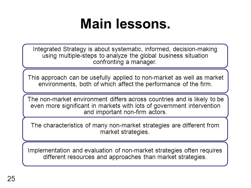 25 Main lessons. Integrated Strategy is about systematic, informed, decision-making using multiple-steps to analyze the global business situation conf