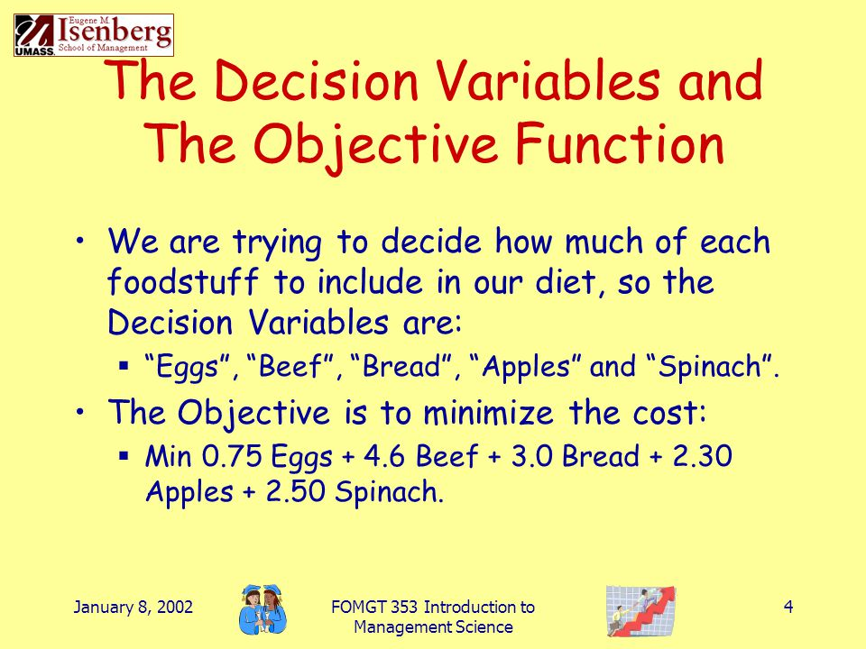 January 8, 2002FOMGT 353 Introduction to Management Science 4 The Decision Variables and The Objective Function We are trying to decide how much of ea