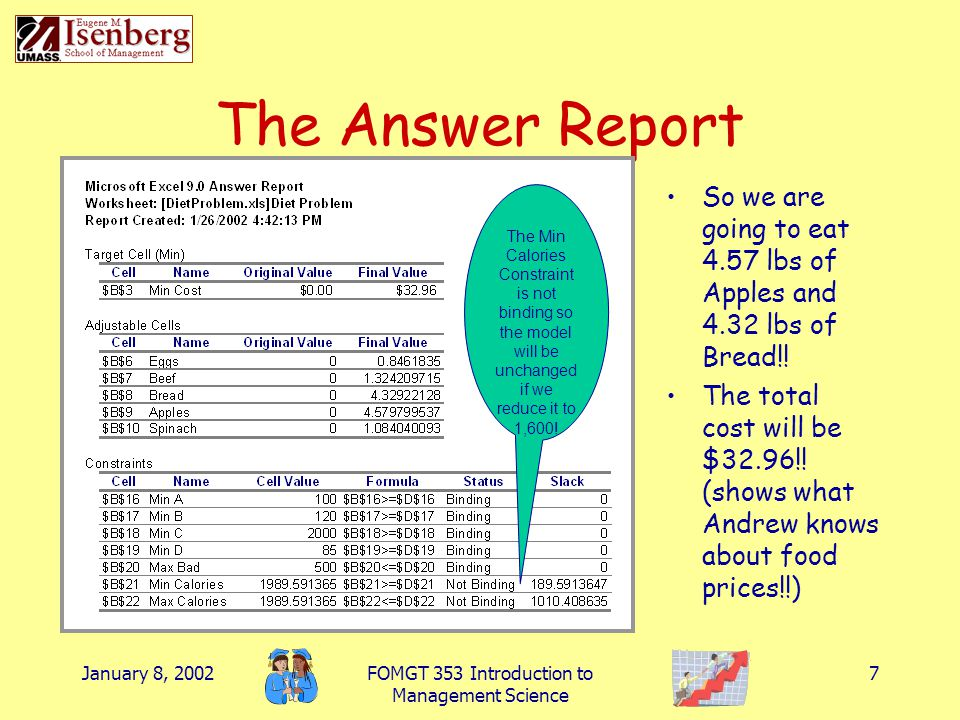 January 8, 2002FOMGT 353 Introduction to Management Science 7 The Answer Report So we are going to eat 4.57 lbs of Apples and 4.32 lbs of Bread!! The