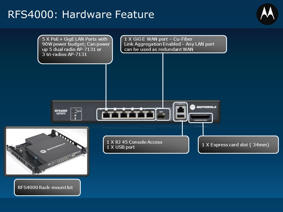 RFS4000: Hardware Feature 5 X PoE+ GigE LAN Ports with 90W power budget; Can power up 5 dual radio AP-7131 or 3 tri-radios AP-7131 1 X GiG E WAN port