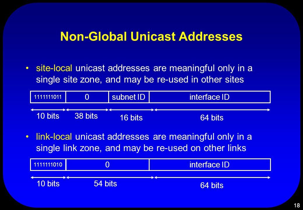 18 site-local unicast addresses are meaningful only in a single site zone, and may be re-used in other sites link-local unicast addresses are meaningful only in a single link zone, and may be re-used on other links Non-Global Unicast Addresses interface ID0 1111111010 10 bits54 bits 64 bits subnet IDinterface ID0 1111111011 10 bits38 bits 64 bits16 bits