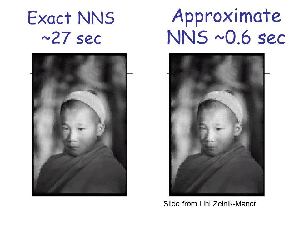 Exact NNS ~27 sec Approximate NNS ~0.6 sec Slide from Lihi Zelnik-Manor