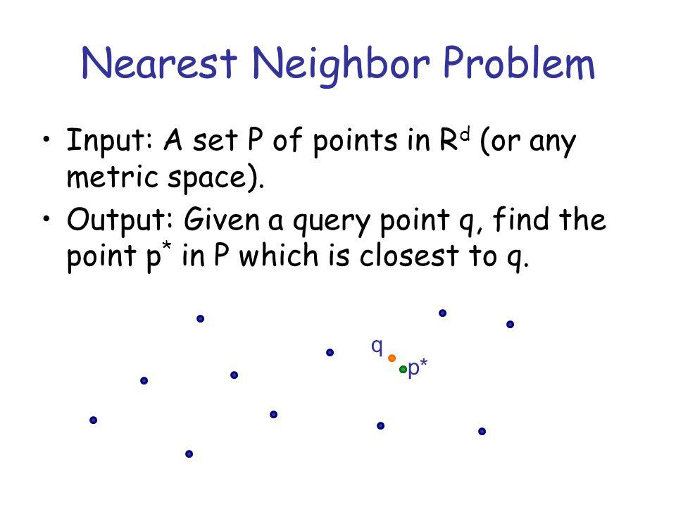 Locality Sensitive Hashing If ||p-q|| ≤ r, then Pr[g(p)=g(q)] is high If ||p-q|| > (1+  )r, then Pr[g(p)=g(q)] is low r … g3g3 … g2g2 … g1g1