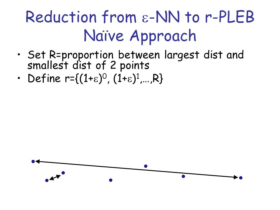 Reduction from  -NN to r-PLEB Naïve Approach Set R=proportion between largest dist and smallest dist of 2 points Define r={(1+  ) 0, (1+  ) 1,…,R} For each r i construct r i -PLEB Given q, find the smallest r* which gives a YES –Use binary search to find r*