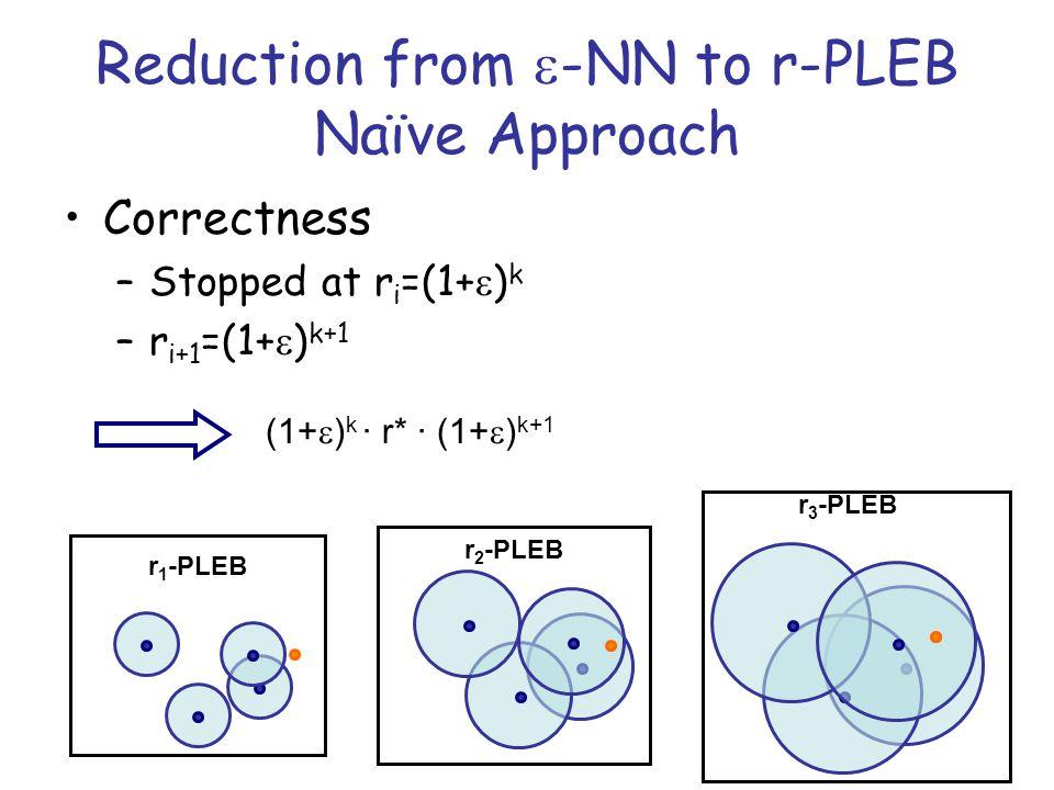 Reduction from  -NN to r-PLEB Naïve Approach Correctness –Stopped at r i =(1+  ) k –r i+1 =(1+  ) k+1 r 1 -PLEB r 2 -PLEB r 3 -PLEB (1+  ) k · r* · (1+  ) k+1