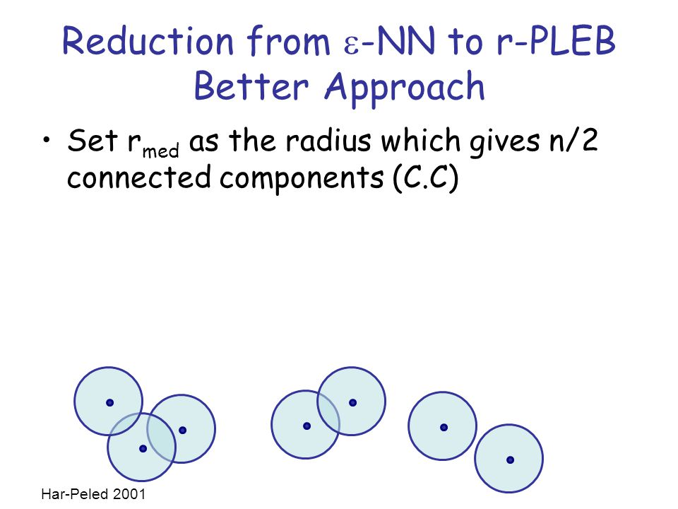 Reduction from  -NN to r-PLEB Better Approach Set r med as the radius which gives n/2 connected components (C.C) Har-Peled 2001