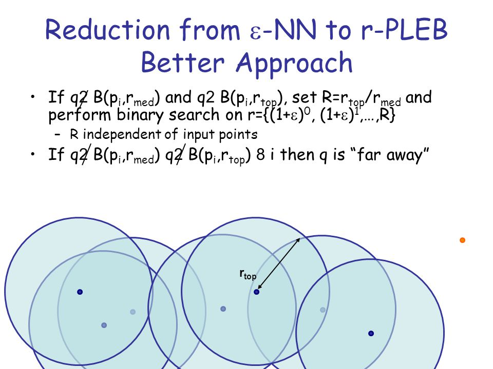 Reduction from  -NN to r-PLEB Better Approach If q 2 B(p i,r med ) and q 2 B(p i,r top ), set R=r top /r med and perform binary search on r={(1+  ) 0, (1+  ) 1,…,R} –R independent of input points If q 2 B(p i,r med ) q 2 B(p i,r top ) 8 i then q is far away –Enough to choose one point from each C.C and continue recursively with these points (accumulating error · 1+  /3) If q 2 B(p i,r med ) for some i then continue recursively on the C.C.