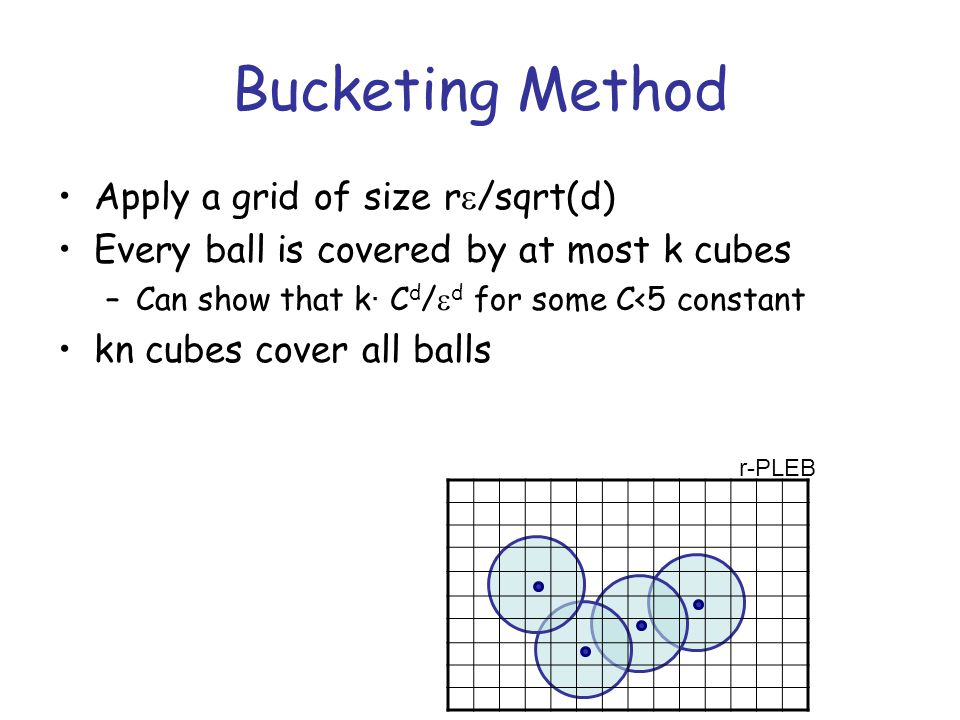 Bucketing Method Apply a grid of size r  /sqrt(d) Every ball is covered by at most k cubes –Can show that k · C d /  d for some C<5 constant kn cubes cover all balls Finite number of cubes: can use hash table –Key: cube, Value: a ball it covers Space req: O(nk) r-PLEB