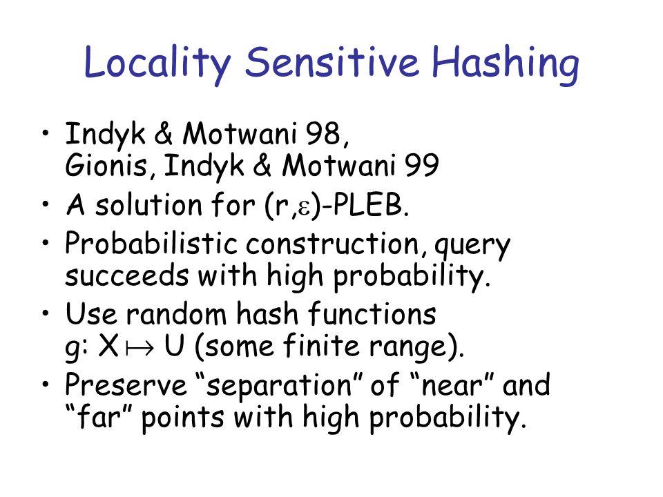 Locality Sensitive Hashing Indyk & Motwani 98, Gionis, Indyk & Motwani 99 A solution for (r,  )-PLEB.