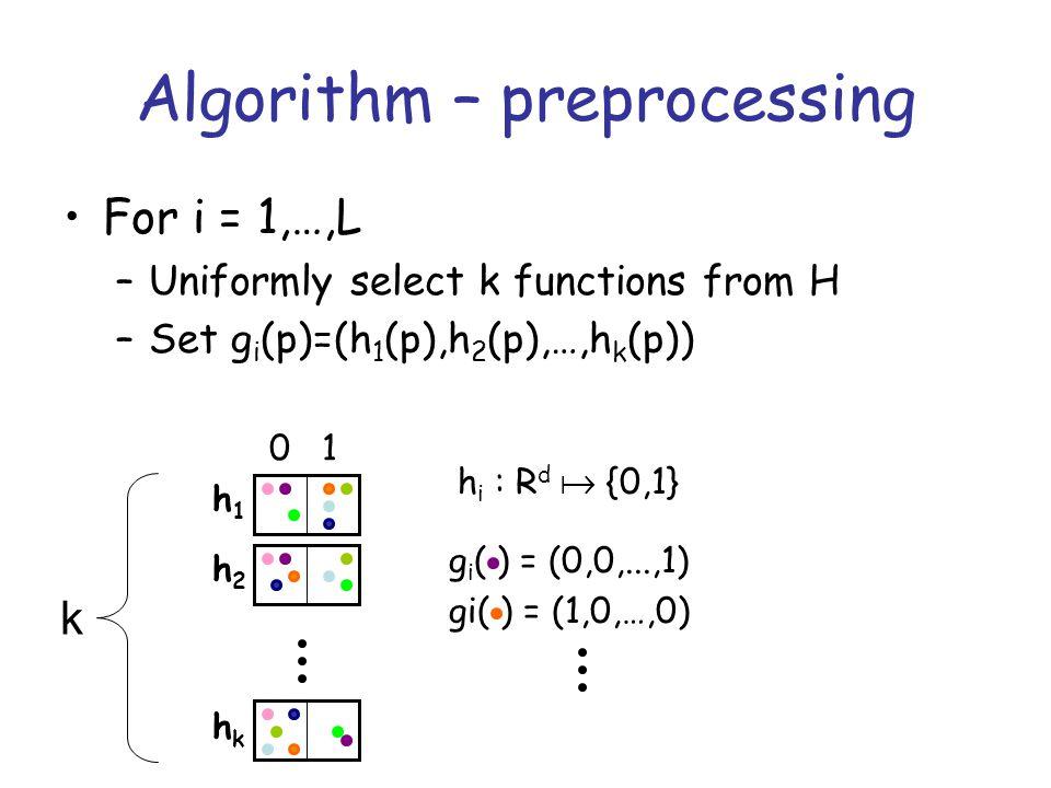 Algorithm – preprocessing k h1h1 h2h2 hkhk For i = 1,…,L –Uniformly select k functions from H –Set g i (p)=(h 1 (p),h 2 (p),…,h k (p)) g i ( ) = (0,0,...,1) gi( ) = (1,0,…,0) h i : R d  {0,1} 0 1