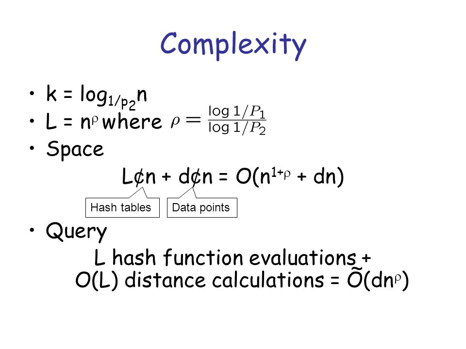 Complexity k = log 1/p 2 n L = n  where Space L ¢ n + d ¢ n = O(n 1+  + dn) Query L hash function evaluations + O(L) distance calculations = O(dn  ) Hash tablesData points ~