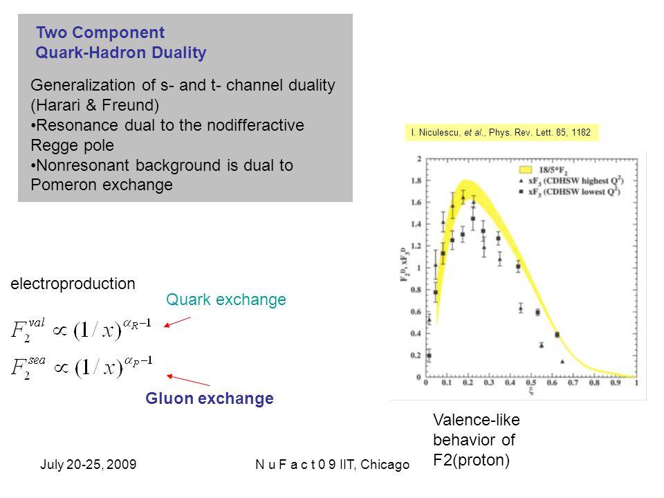 July 20-25, 2009N u F a c t 0 9 IIT, Chicago I. Niculescu, et al., Phys. Rev. Lett. 85, 1182 Valence-like behavior of F2(proton) electroproduction Qua