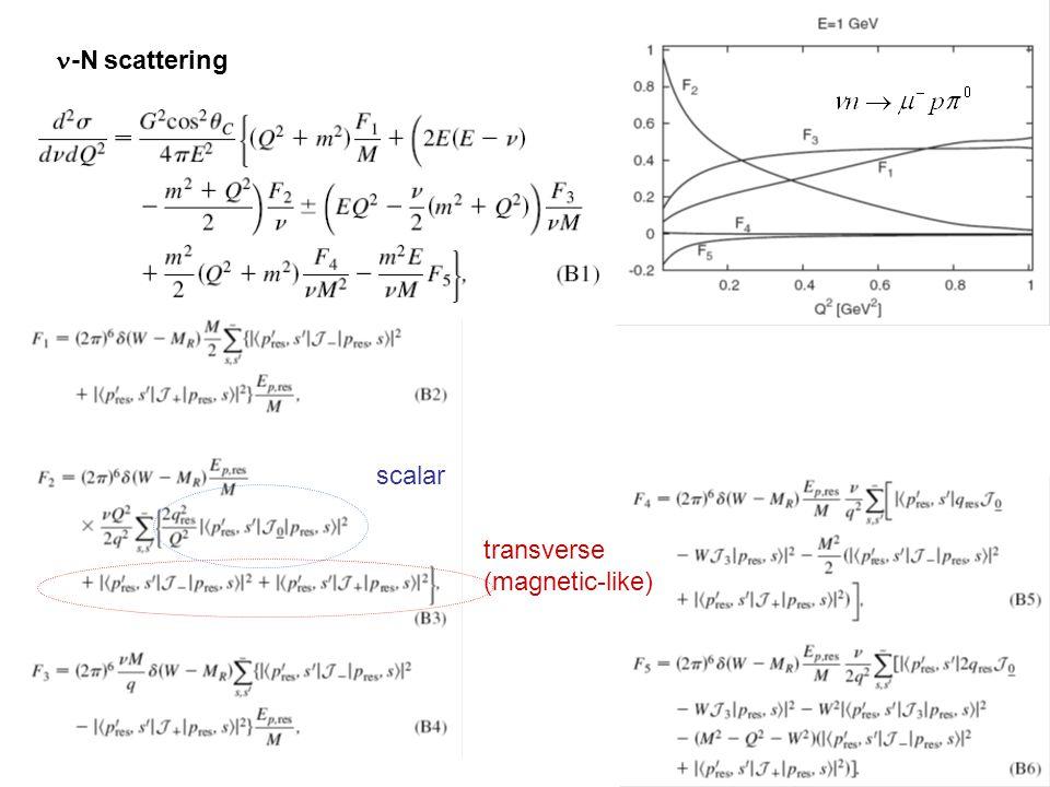 July 20-25, 2009 -N scattering scalar transverse (magnetic-like)