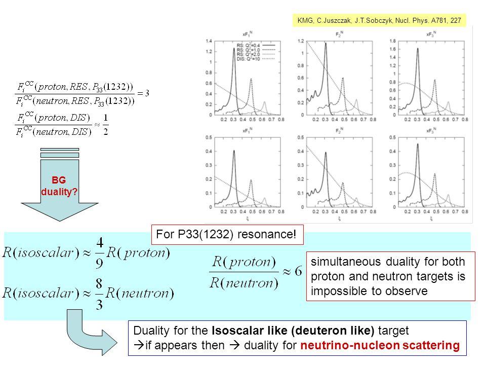 KMG, C.Juszczak, J.T.Sobczyk, Nucl. Phys. A781, 227 BG duality? Duality for the Isoscalar like (deuteron like) target  if appears then  duality for