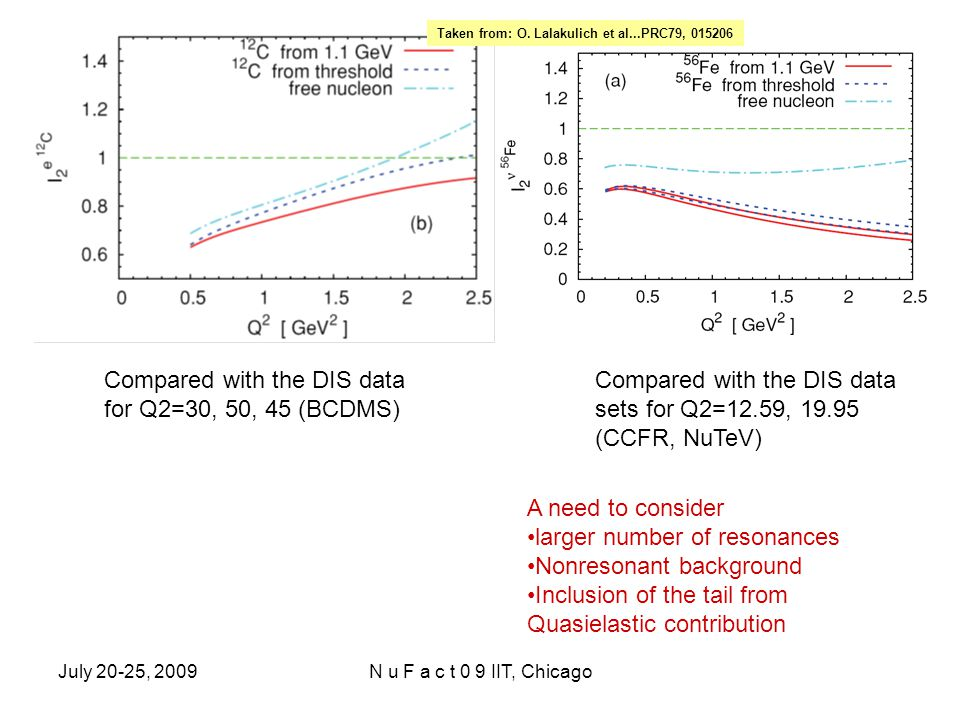 July 20-25, 2009N u F a c t 0 9 IIT, Chicago A need to consider larger number of resonances Nonresonant background Inclusion of the tail from Quasielastic contribution Compared with the DIS data sets for Q2=12.59, 19.95 (CCFR, NuTeV) Compared with the DIS data for Q2=30, 50, 45 (BCDMS) Taken from: O.
