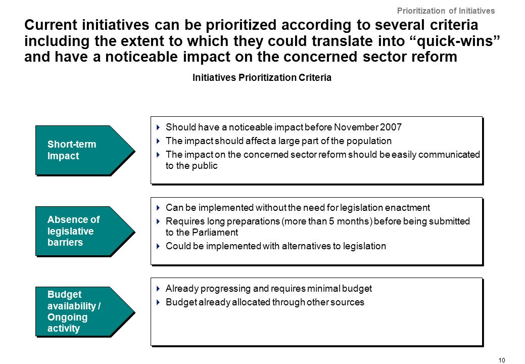 10 Initiatives Prioritization Criteria Current initiatives can be prioritized according to several criteria including the extent to which they could translate into quick-wins and have a noticeable impact on the concerned sector reform  Should have a noticeable impact before November 2007  The impact should affect a large part of the population  The impact on the concerned sector reform should be easily communicated to the public  Should have a noticeable impact before November 2007  The impact should affect a large part of the population  The impact on the concerned sector reform should be easily communicated to the public Short-term Impact  Can be implemented without the need for legislation enactment  Requires long preparations (more than 5 months) before being submitted to the Parliament  Could be implemented with alternatives to legislation  Can be implemented without the need for legislation enactment  Requires long preparations (more than 5 months) before being submitted to the Parliament  Could be implemented with alternatives to legislation Absence of legislative barriers  Already progressing and requires minimal budget  Budget already allocated through other sources  Already progressing and requires minimal budget  Budget already allocated through other sources Budget availability / Ongoing activity Prioritization of Initiatives