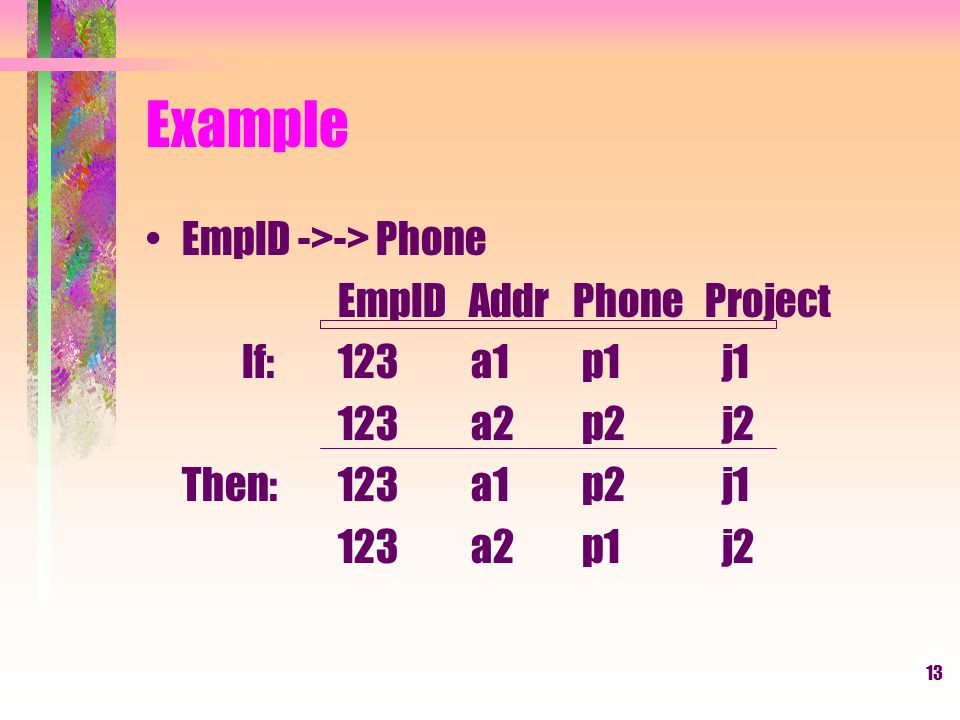 13 Example EmpID ->-> Phone EmpID Addr Phone Project If:123 a1 p1j1 123 a2 p2j2 Then:123 a1 p2j1 123 a2 p1j2