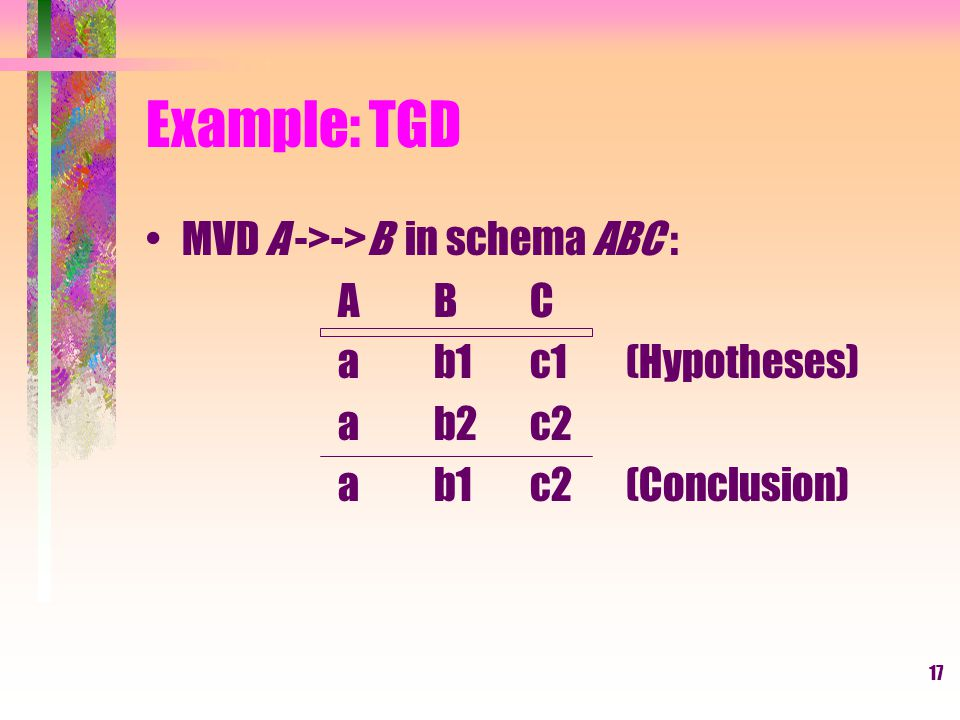 17 Example: TGD MVD A ->->B in schema ABC : ABC ab1c1(Hypotheses) ab2c2 ab1c2(Conclusion)