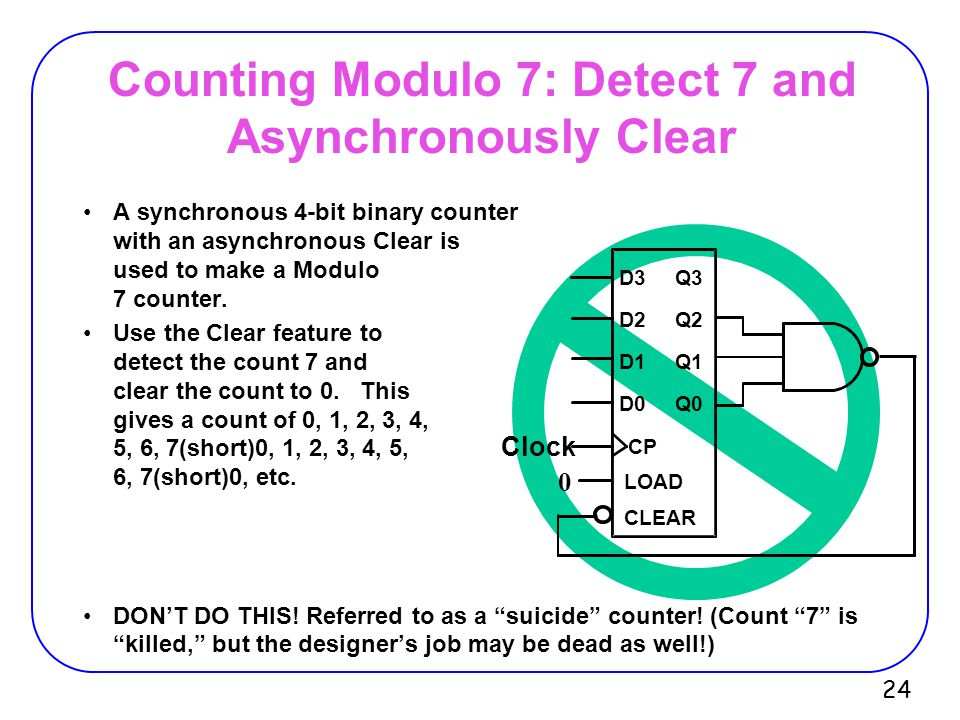 Counting Modulo 7: Synchronously Load on Terminal Count of 6 A synchronous 4-bit binary counter with a synchronous load and an asynchronous clear is used to make a Modulo 7 counter Use the Load feature to detect the count 6 and load in zero .