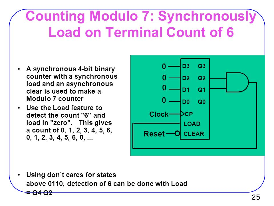 Counting Modulo 6: Synchronously Preset 9 on Reset and Load 9 on Terminal Count 14 A synchronous, 4-bit binary counter with a synchronous Load is to be used to make a Modulo 6 counter.