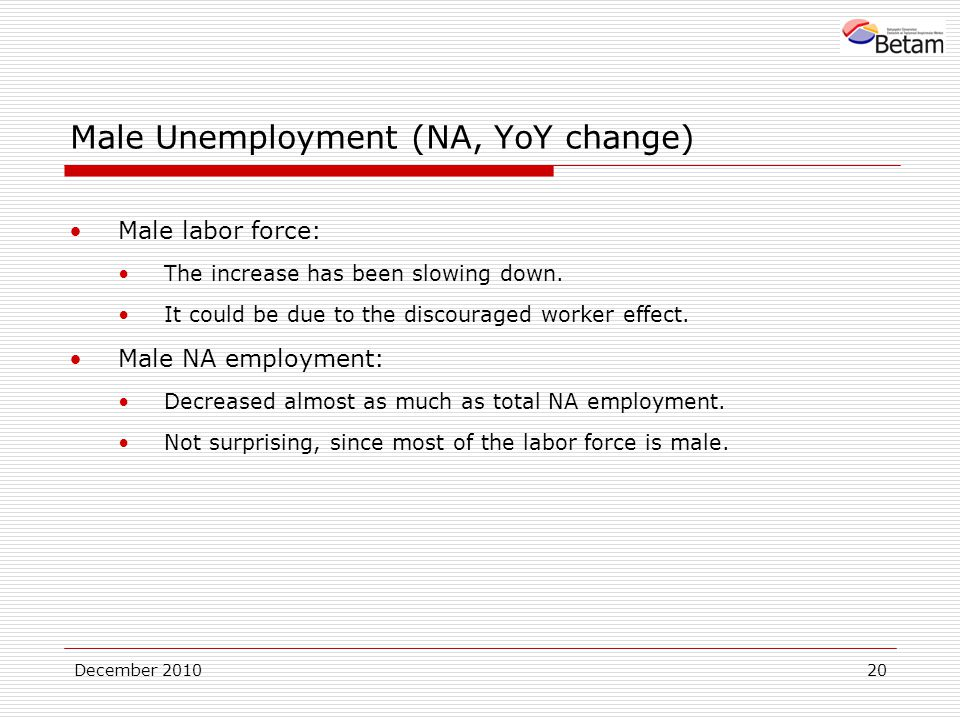 December Male Unemployment (NA, YoY change) Male labor force: The increase has been slowing down.