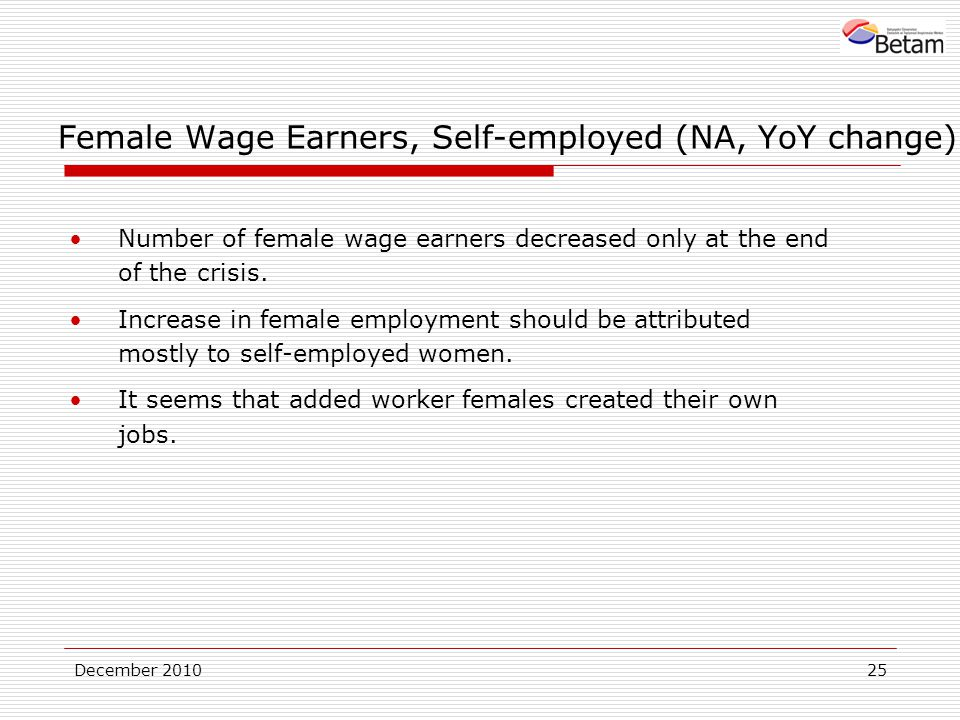 December Female Wage Earners, Self-employed (NA, YoY change) Number of female wage earners decreased only at the end of the crisis.