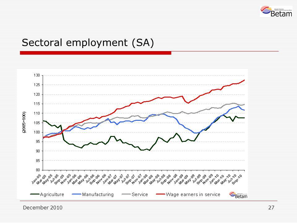 December 201027 Sectoral employment (SA)