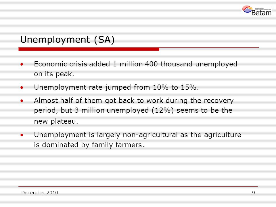 December Unemployment (SA) Economic crisis added 1 million 400 thousand unemployed on its peak.