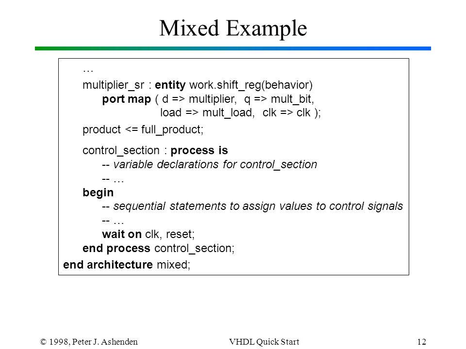 © 1998, Peter J. AshendenVHDL Quick Start12 Mixed Example … multiplier_sr : entity work.shift_reg(behavior) port map ( d => multiplier, q => mult_bit,