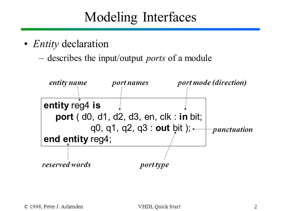 © 1998, Peter J. AshendenVHDL Quick Start2 Modeling Interfaces Entity declaration –describes the input/output ports of a module entity reg4 is port (