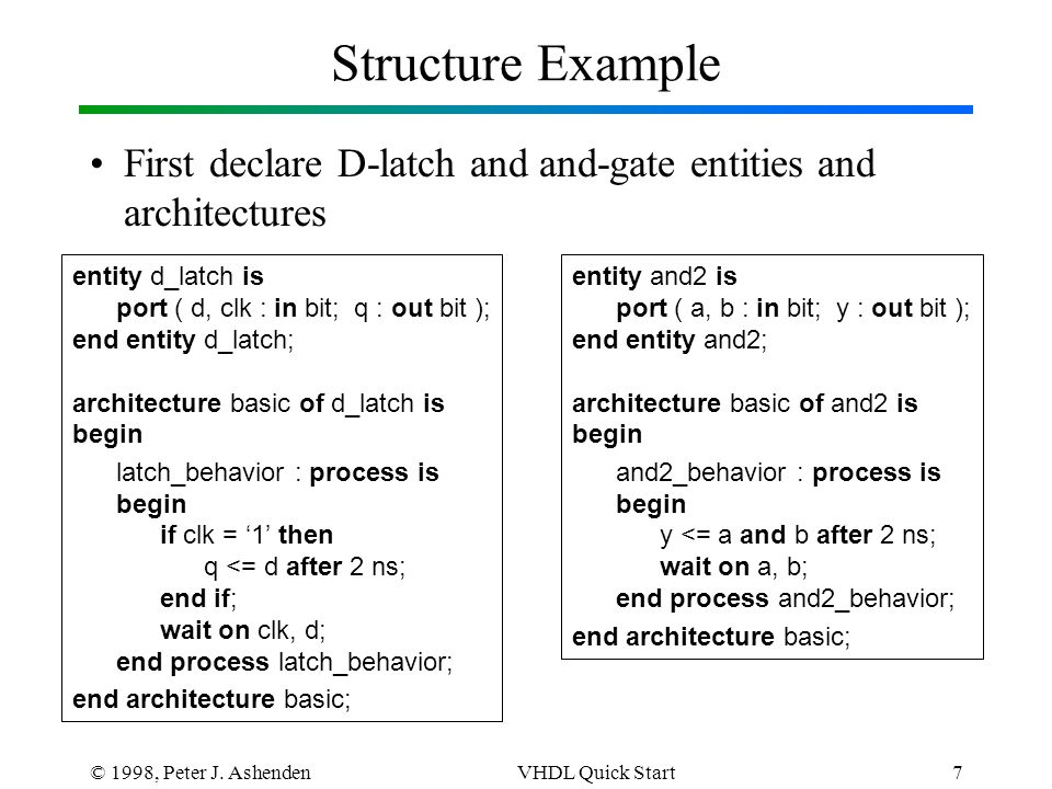 © 1998, Peter J. AshendenVHDL Quick Start7 Structure Example First declare D-latch and and-gate entities and architectures entity d_latch is port ( d,