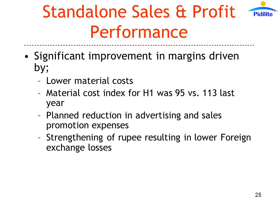 Standalone Sales & Profit Performance Significant improvement in margins driven by; –Lower material costs –Material cost index for H1 was 95 vs.