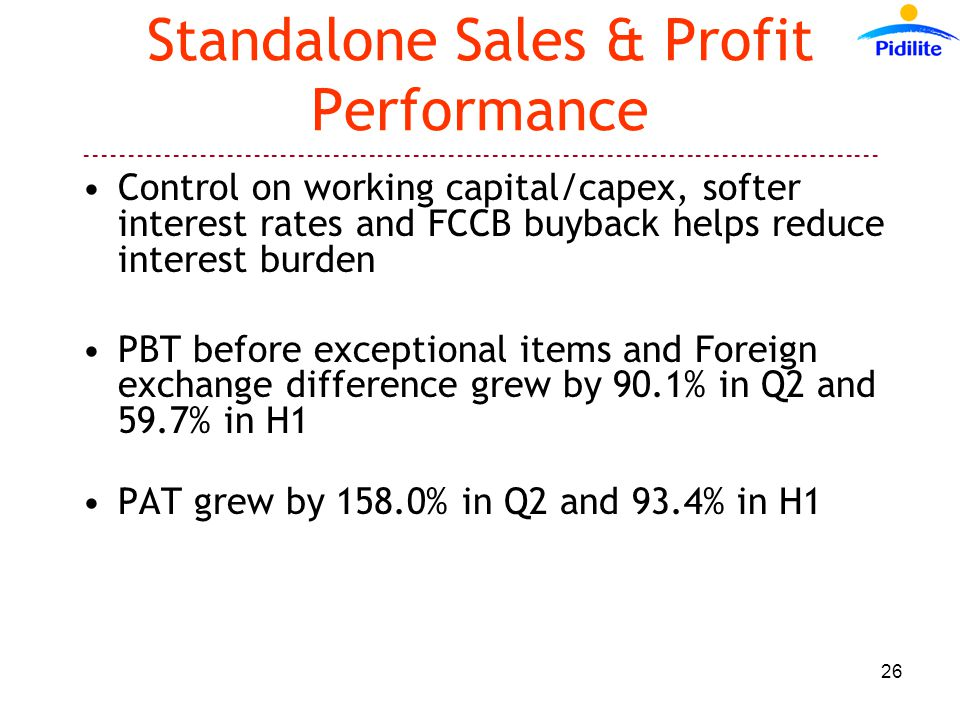 Standalone Sales & Profit Performance Control on working capital/capex, softer interest rates and FCCB buyback helps reduce interest burden PBT before exceptional items and Foreign exchange difference grew by 90.1% in Q2 and 59.7% in H1 PAT grew by 158.0% in Q2 and 93.4% in H1