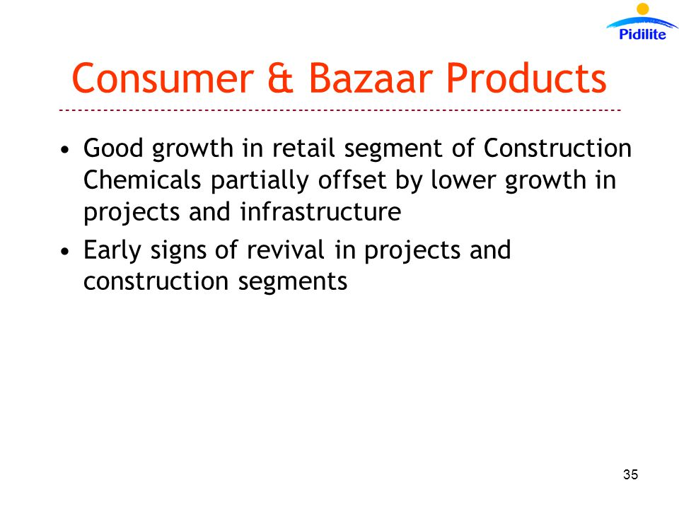 Consumer & Bazaar Products Good growth in retail segment of Construction Chemicals partially offset by lower growth in projects and infrastructure Early signs of revival in projects and construction segments