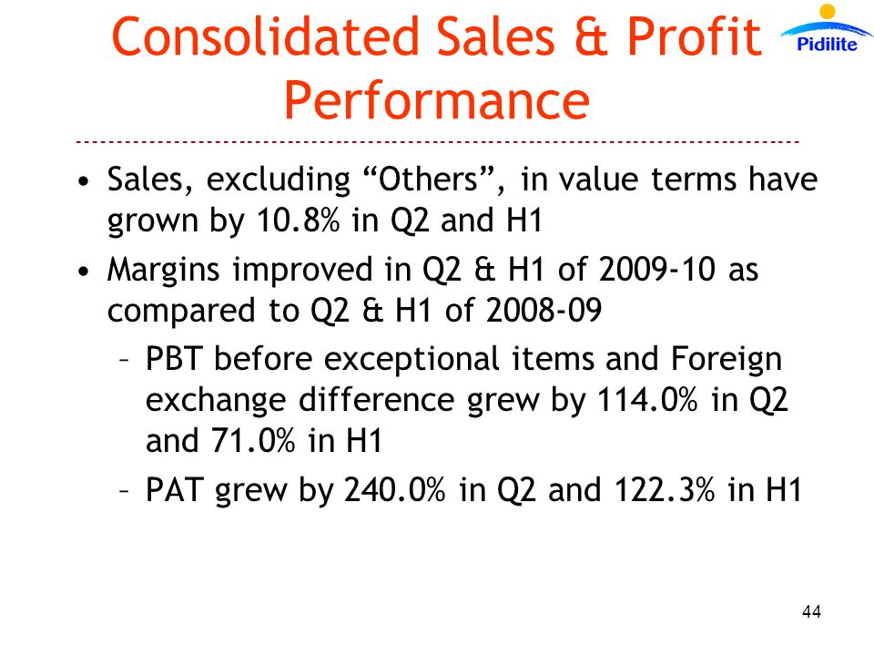 Consolidated Sales & Profit Performance Sales, excluding Others , in value terms have grown by 10.8% in Q2 and H1 Margins improved in Q2 & H1 of as compared to Q2 & H1 of –PBT before exceptional items and Foreign exchange difference grew by 114.0% in Q2 and 71.0% in H1 –PAT grew by 240.0% in Q2 and 122.3% in H1